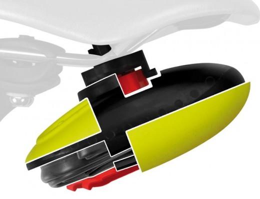 Aeronaut Befestigung ohne Werkzeug