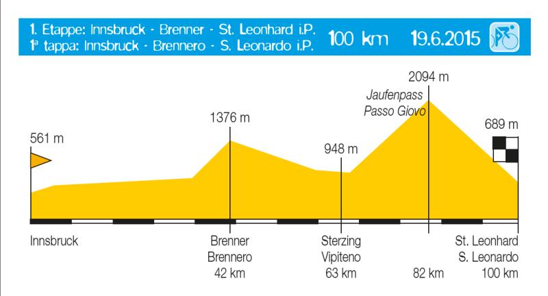 Euregio-Tour 2015: Etappe 1